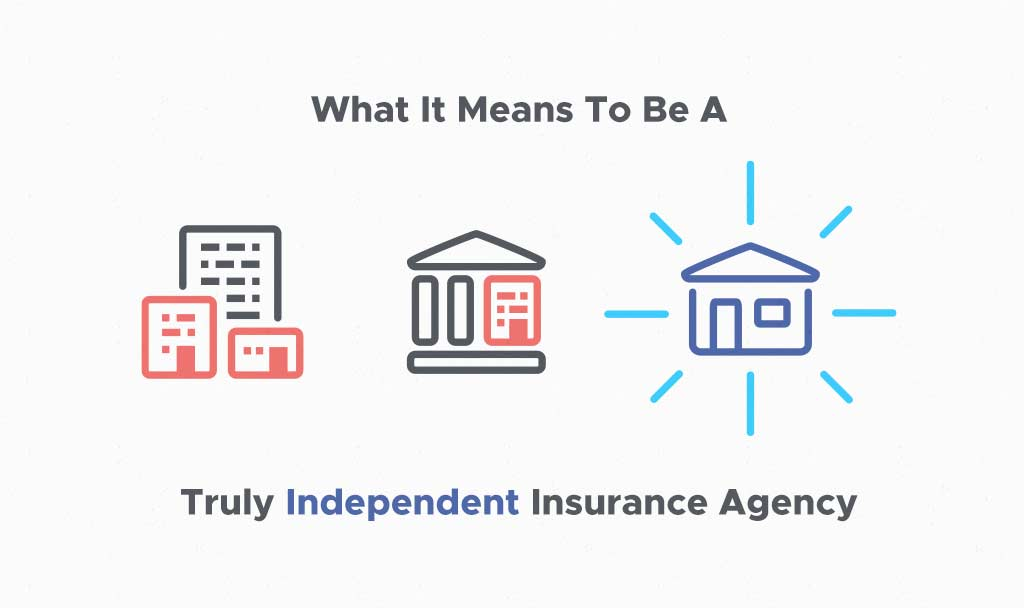 A Truly Independent Insurance Agency